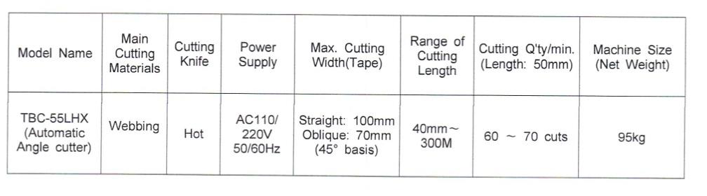 thông số kỹ thuật máy cắ =t dây đai dạng xéo góc